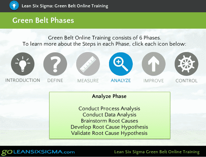 Green Belt Training Screen Shot 1