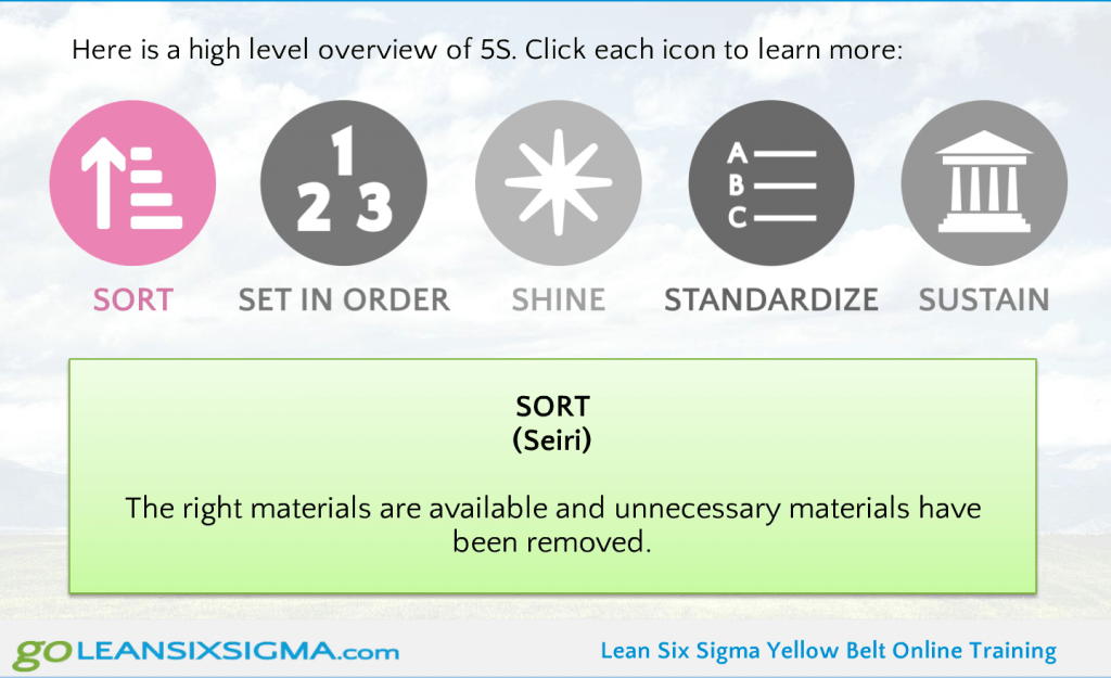 5s Online Learning Activity At Bahama Bistro Goleansixsigma