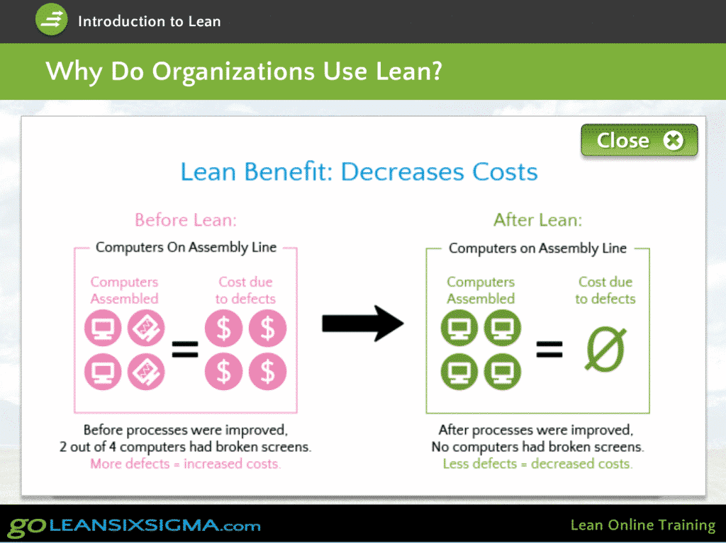 Learn the fundamentals of Lean before learning how, when and why to apply the Tools and Concepts.