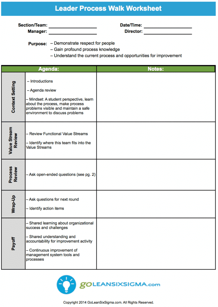 Leader Process Walk Worksheet - GoLeanSixSigma.com