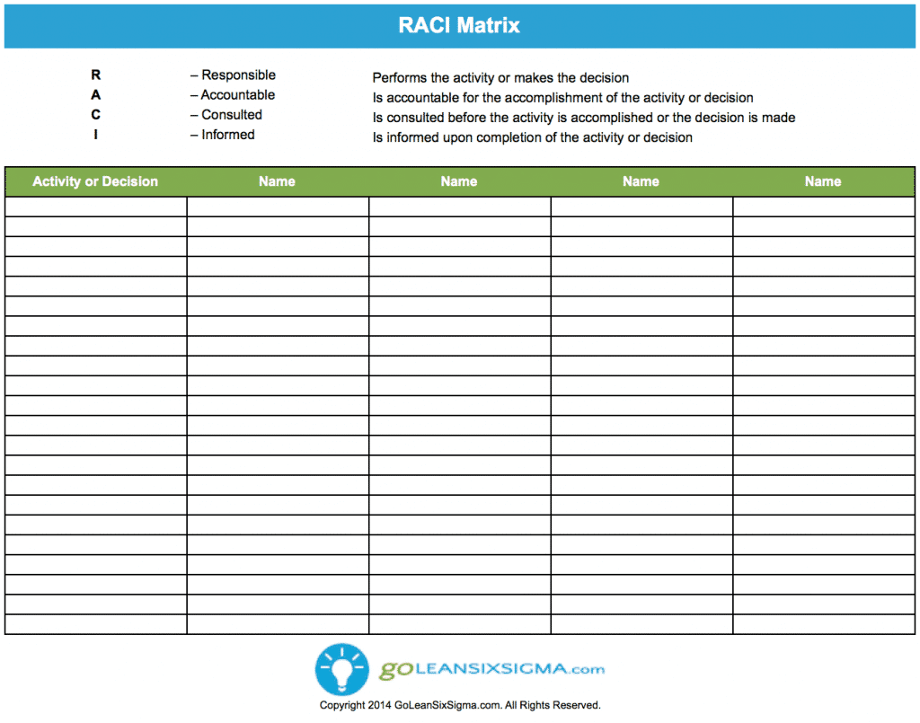 manager meeting agenda template